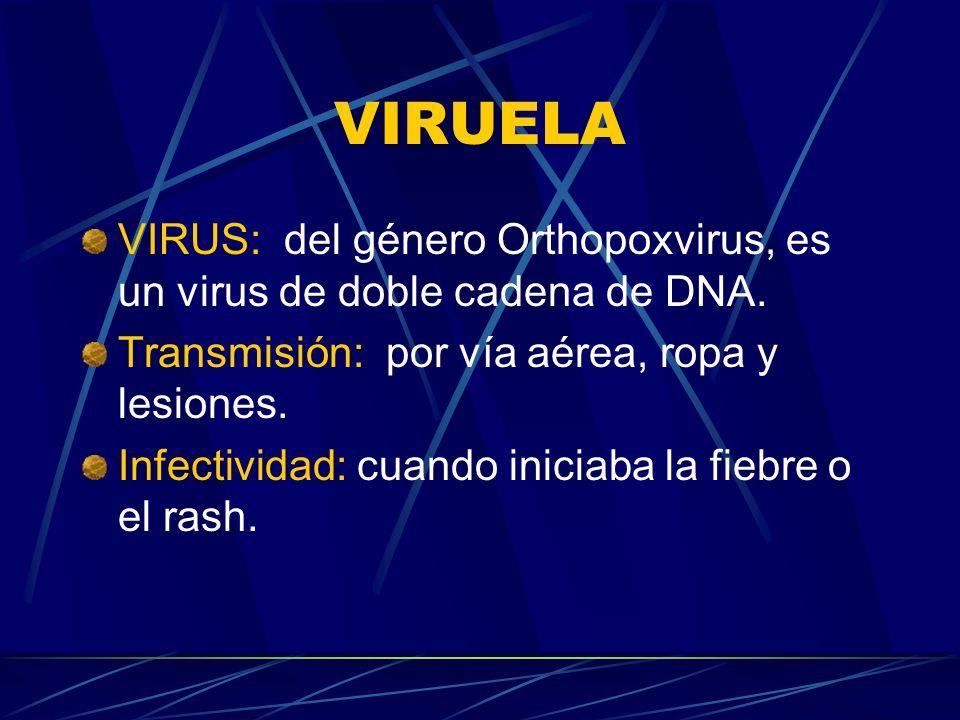 VIRUELA VIRUS: del género Orthopoxvirus, es un virus de doble cadena de DNA. Transmisión: por vía aérea, ropa y lesiones.
