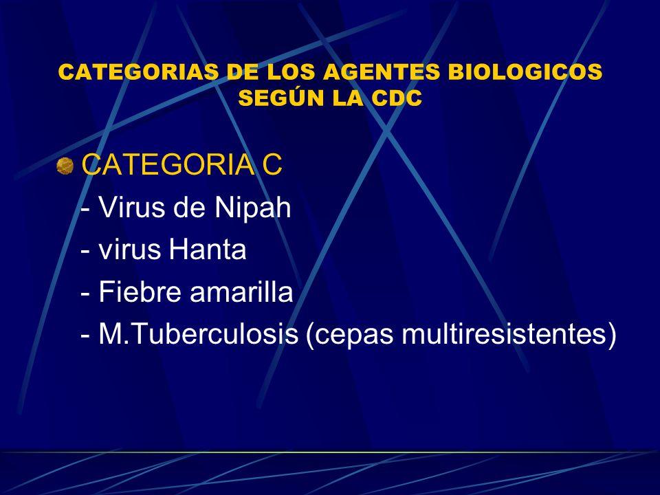 CATEGORIAS DE LOS AGENTES BIOLOGICOS SEGÚN LA CDC