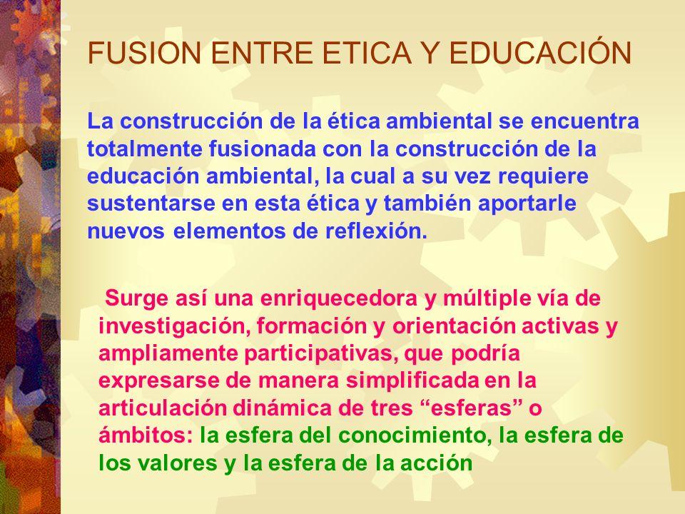 FUSION ENTRE ETICA Y EDUCACIÓN