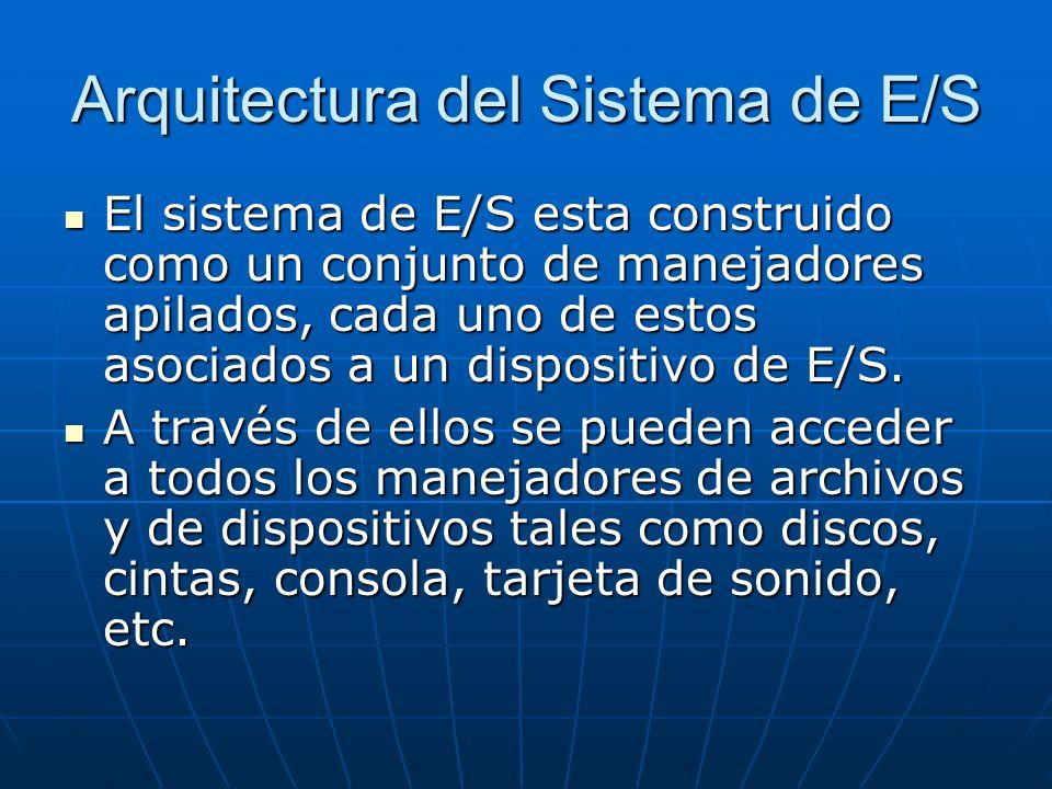 Arquitectura del Sistema de E/S