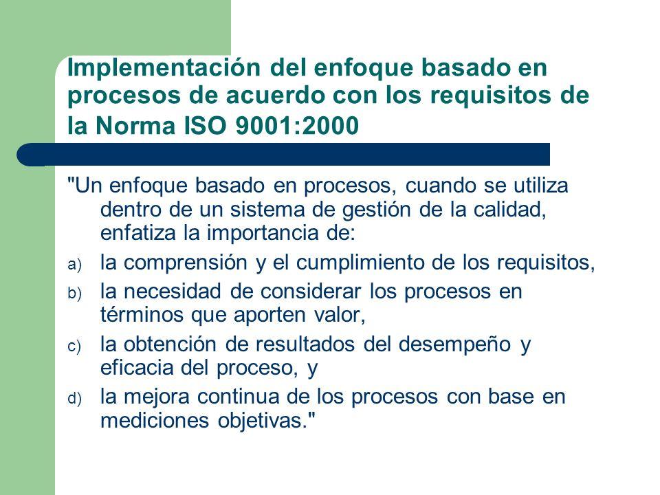 Implementación del enfoque basado en procesos de acuerdo con los requisitos de la Norma ISO 9001:2000