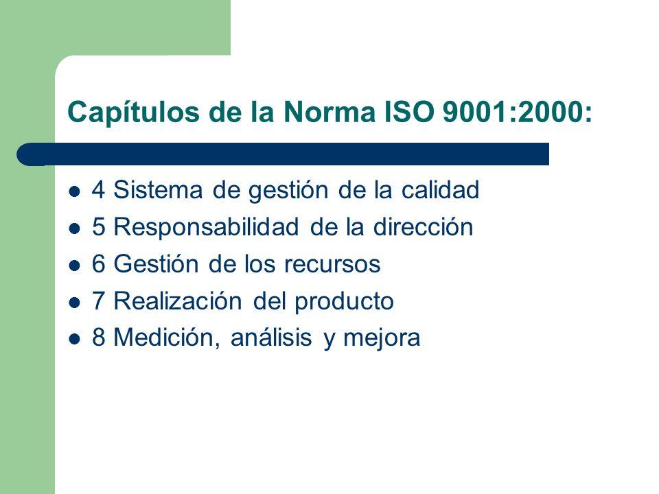 Capítulos de la Norma ISO 9001:2000: