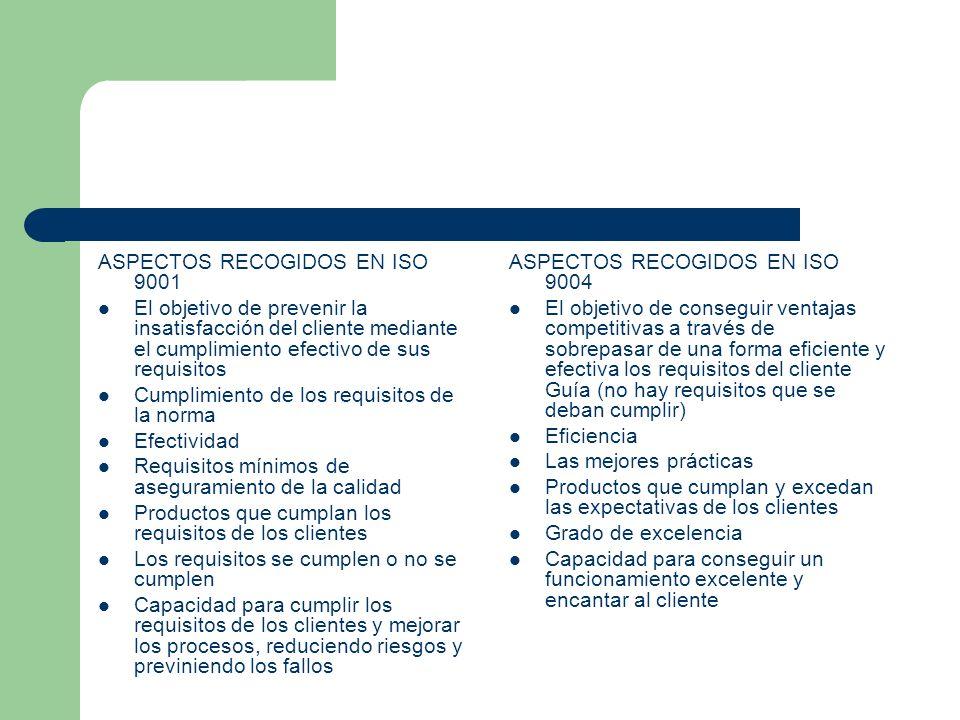 ASPECTOS RECOGIDOS EN ISO 9001