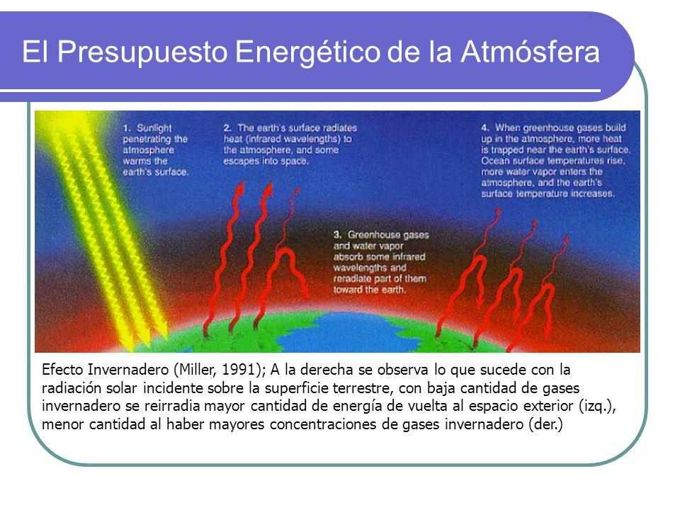 El Presupuesto Energético de la Atmósfera