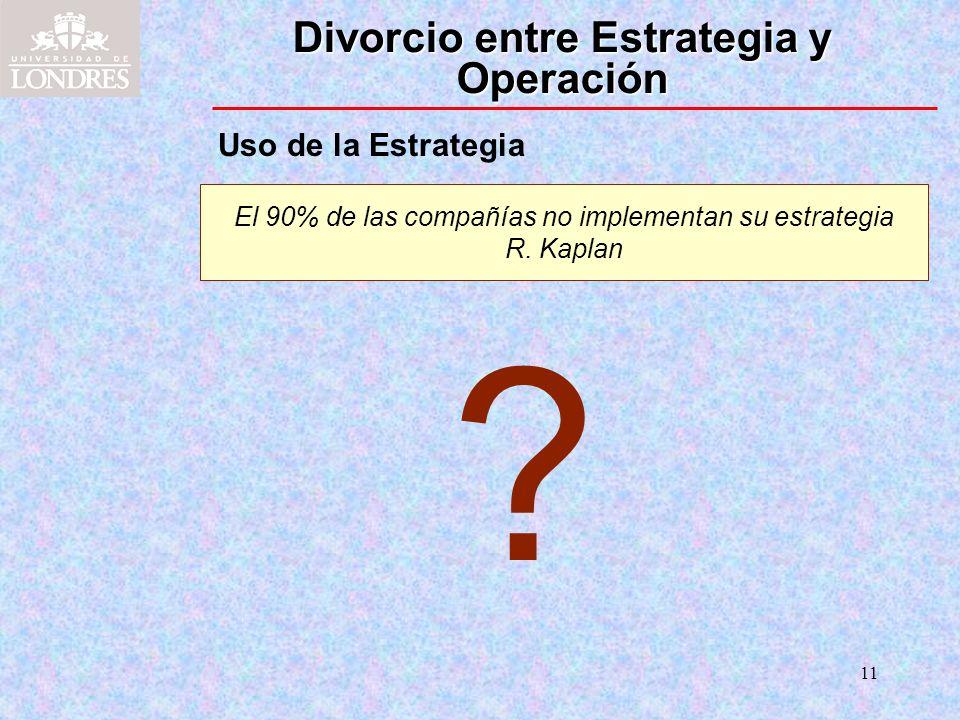 Divorcio entre Estrategia y Operación