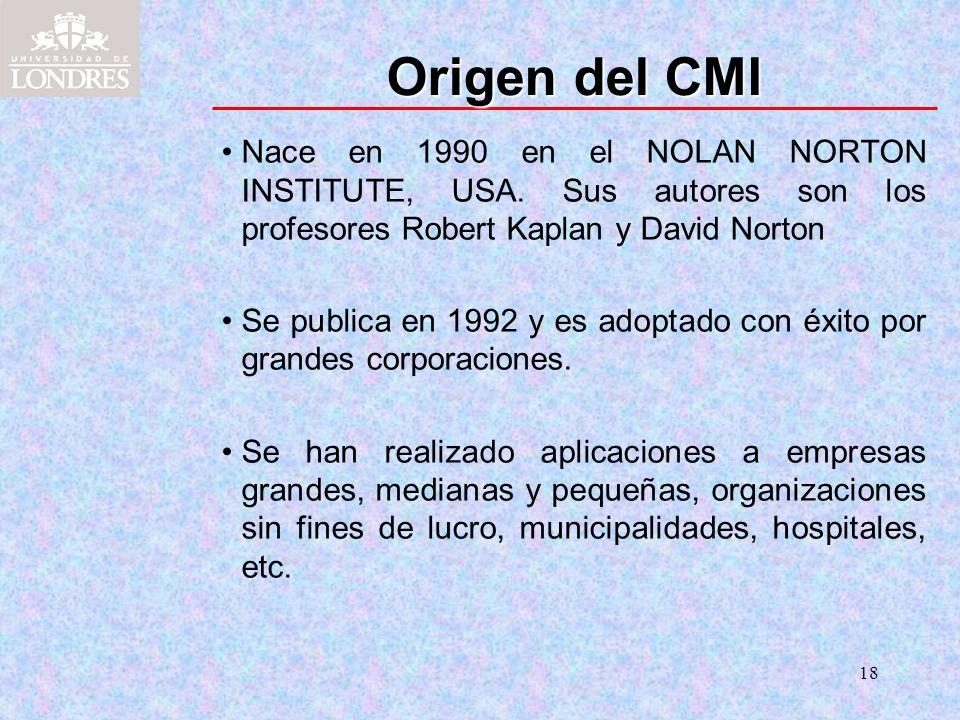 Origen del CMI Nace en 1990 en el NOLAN NORTON INSTITUTE, USA. Sus autores son los profesores Robert Kaplan y David Norton.