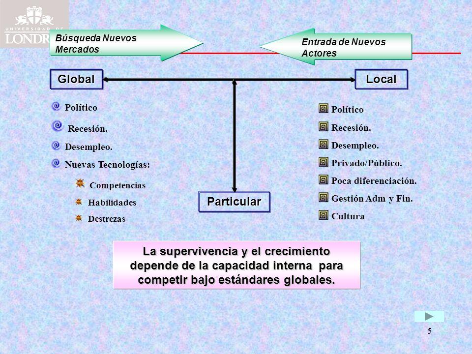 Global Local Particular Recesión. Competencias
