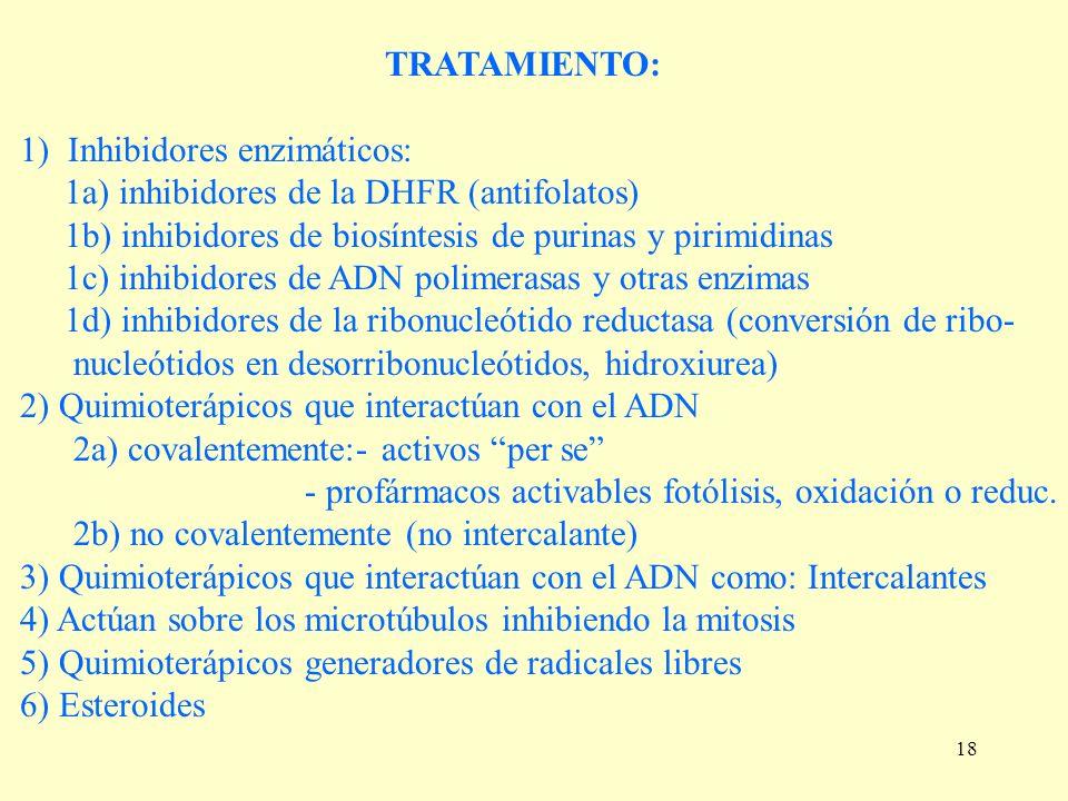TRATAMIENTO: 1) Inhibidores enzimáticos: 1a) inhibidores de la DHFR (antifolatos) 1b) inhibidores de biosíntesis de purinas y pirimidinas.