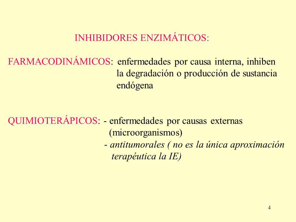 INHIBIDORES ENZIMÁTICOS: