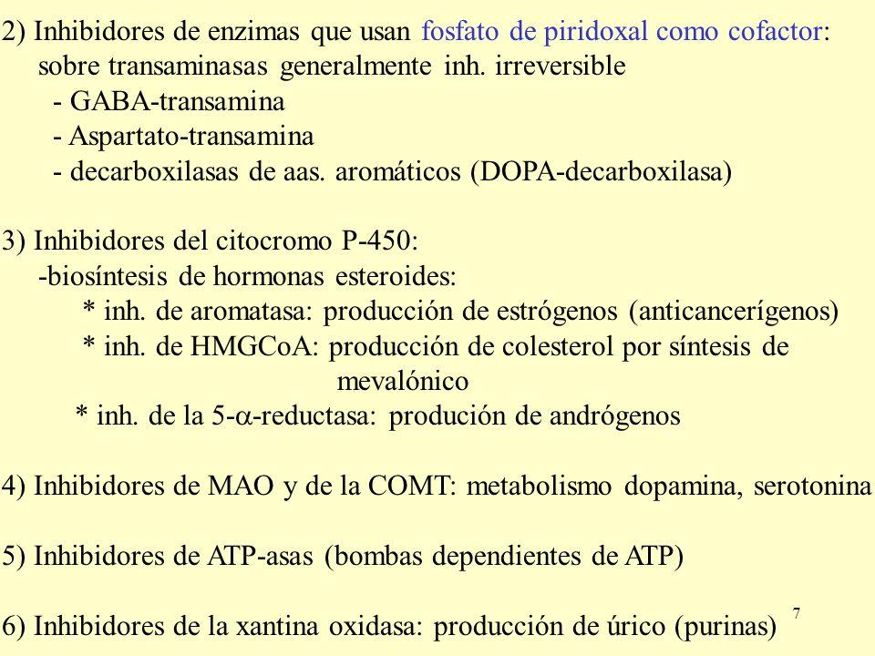 2) Inhibidores de enzimas que usan fosfato de piridoxal como cofactor: