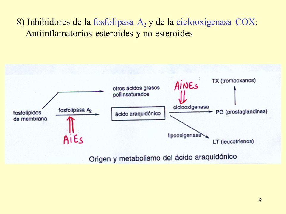 8) Inhibidores de la fosfolipasa A2 y de la ciclooxigenasa COX: