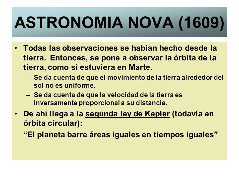 ASTRONOMIA NOVA (1609)