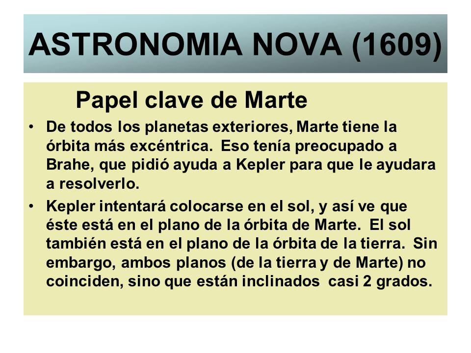 ASTRONOMIA NOVA (1609) Papel clave de Marte