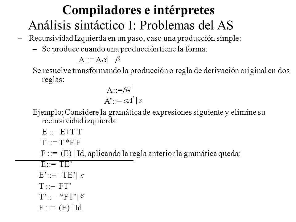 Análisis sintáctico I: Problemas del AS