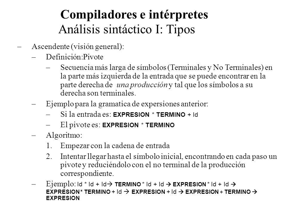 Análisis sintáctico I: Tipos