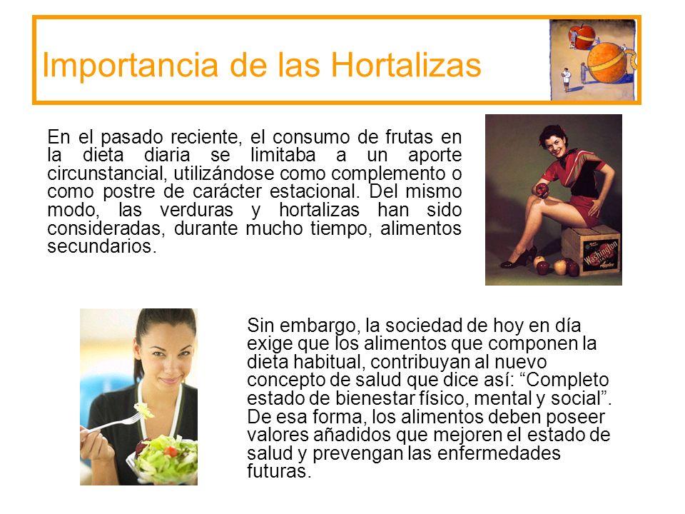 Importancia de las Hortalizas
