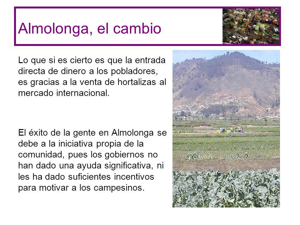 Almolonga, el cambio