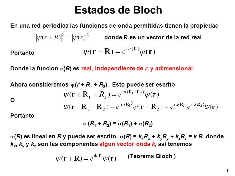 Estados de Bloch En una red periodica las funciones de onda permitidas tienen la propiedad. donde R es un vector de la red real.