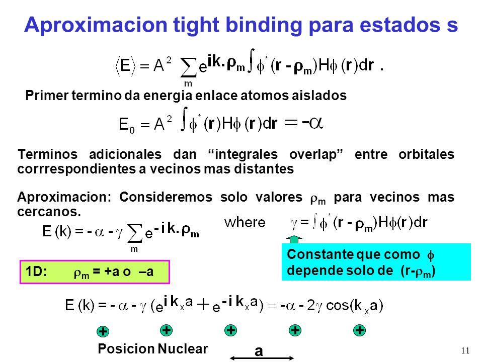 Aproximacion tight binding para estados s
