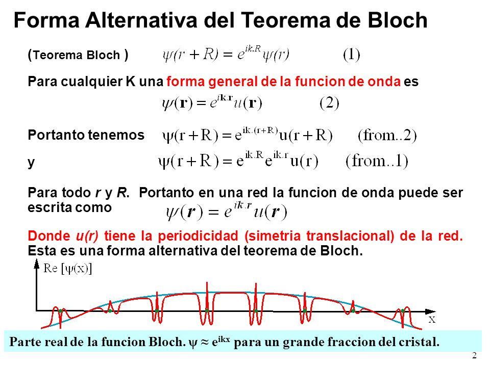Forma Alternativa del Teorema de Bloch