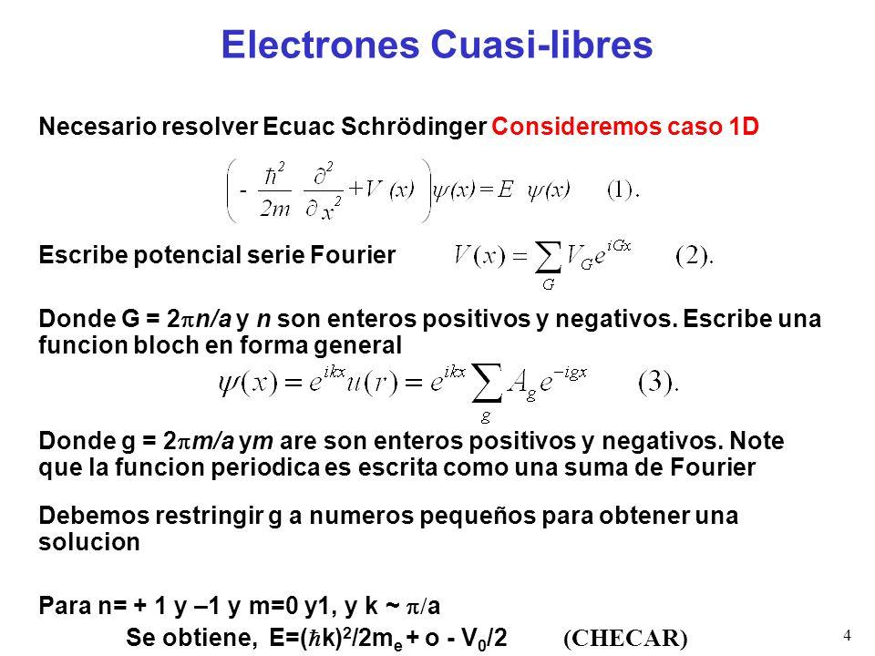 Electrones Cuasi-libres