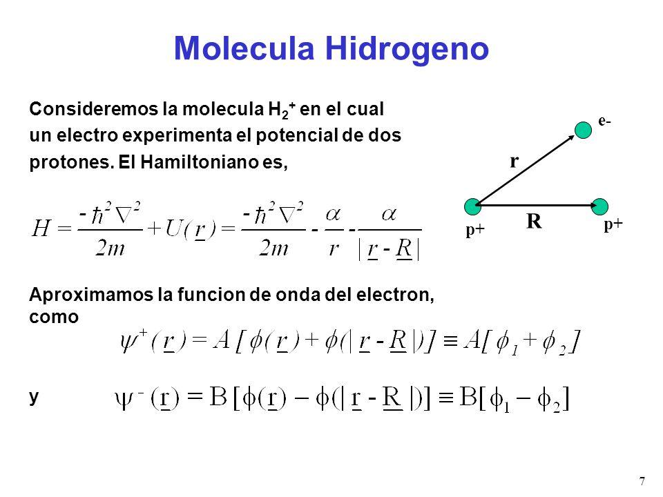 Molecula Hidrogeno e- p+ r R Consideremos la molecula H2+ en el cual