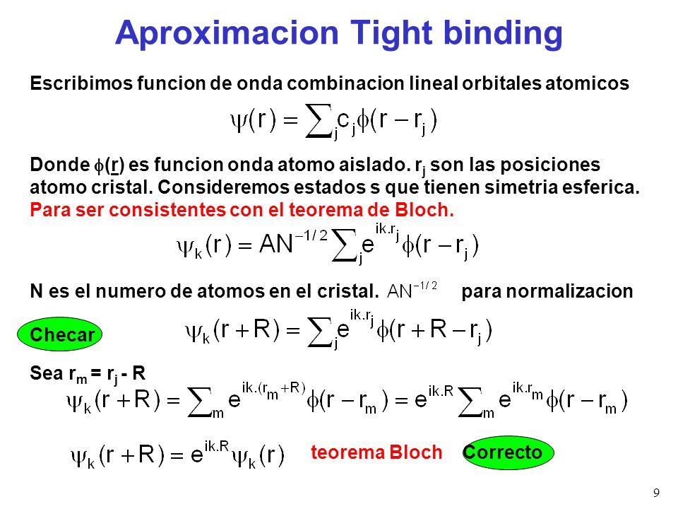 Aproximacion Tight binding
