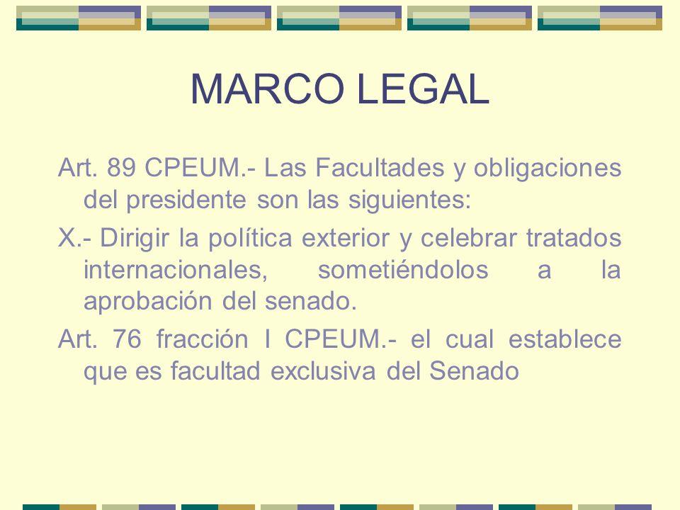 MARCO LEGAL Art. 89 CPEUM.- Las Facultades y obligaciones del presidente son las siguientes: