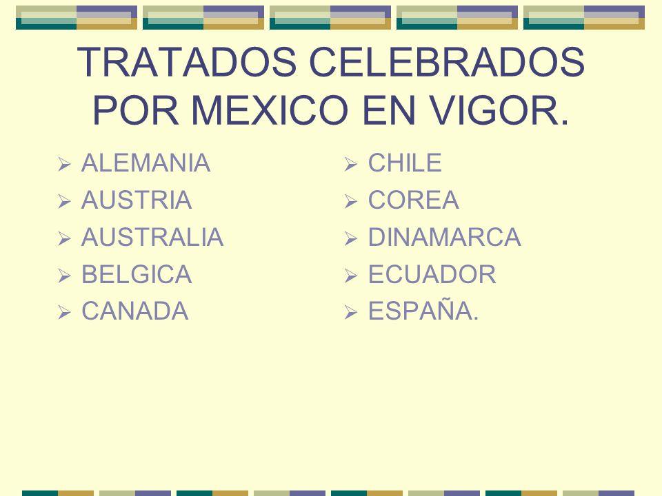 TRATADOS CELEBRADOS POR MEXICO EN VIGOR.