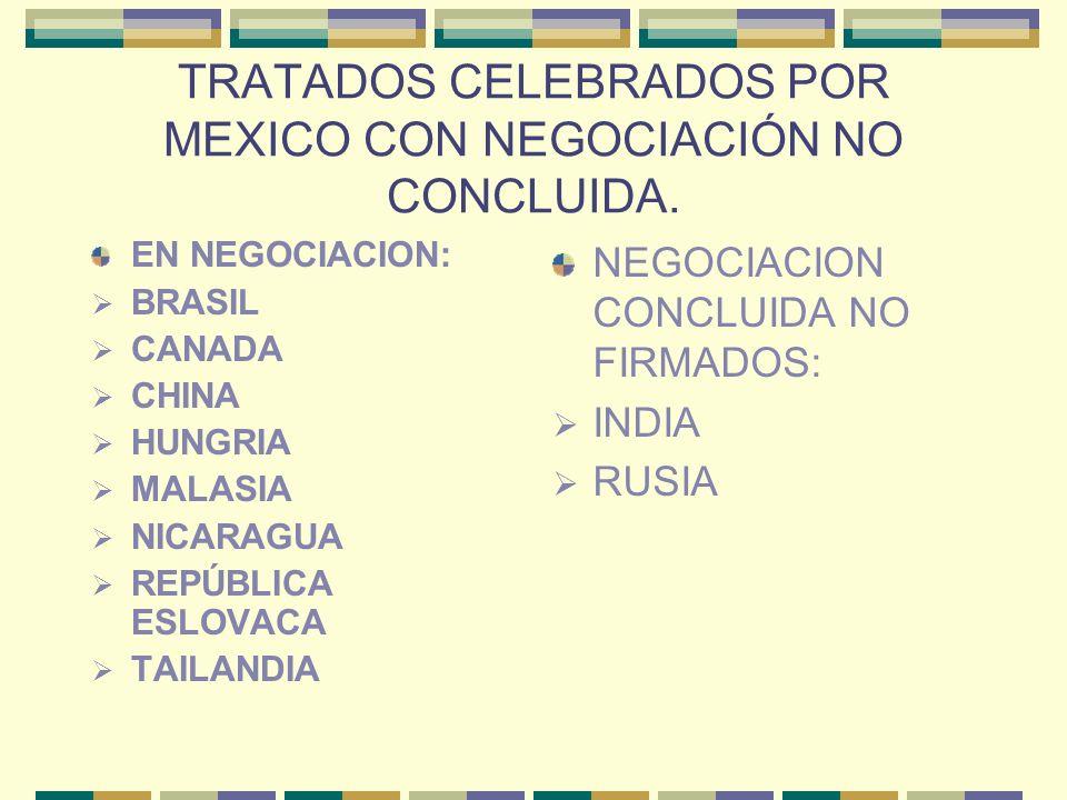 TRATADOS CELEBRADOS POR MEXICO CON NEGOCIACIÓN NO CONCLUIDA.