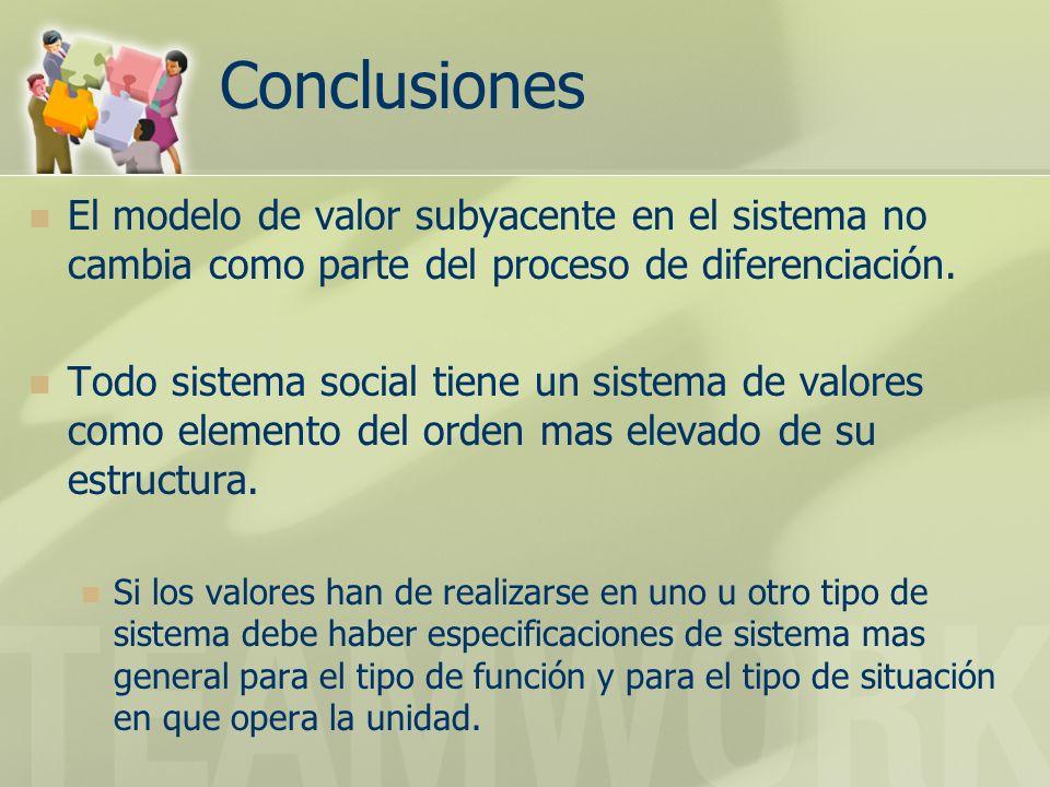 Conclusiones El modelo de valor subyacente en el sistema no cambia como parte del proceso de diferenciación.