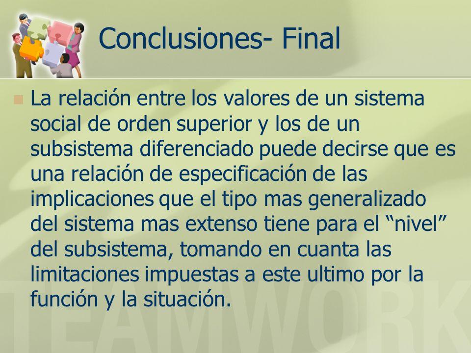 Conclusiones- Final