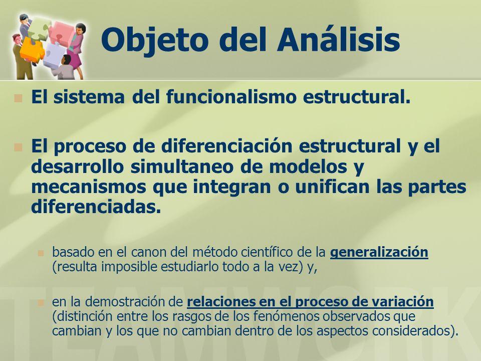 Objeto del Análisis El sistema del funcionalismo estructural.