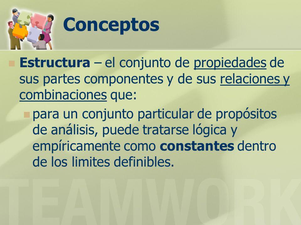Conceptos Estructura – el conjunto de propiedades de sus partes componentes y de sus relaciones y combinaciones que:
