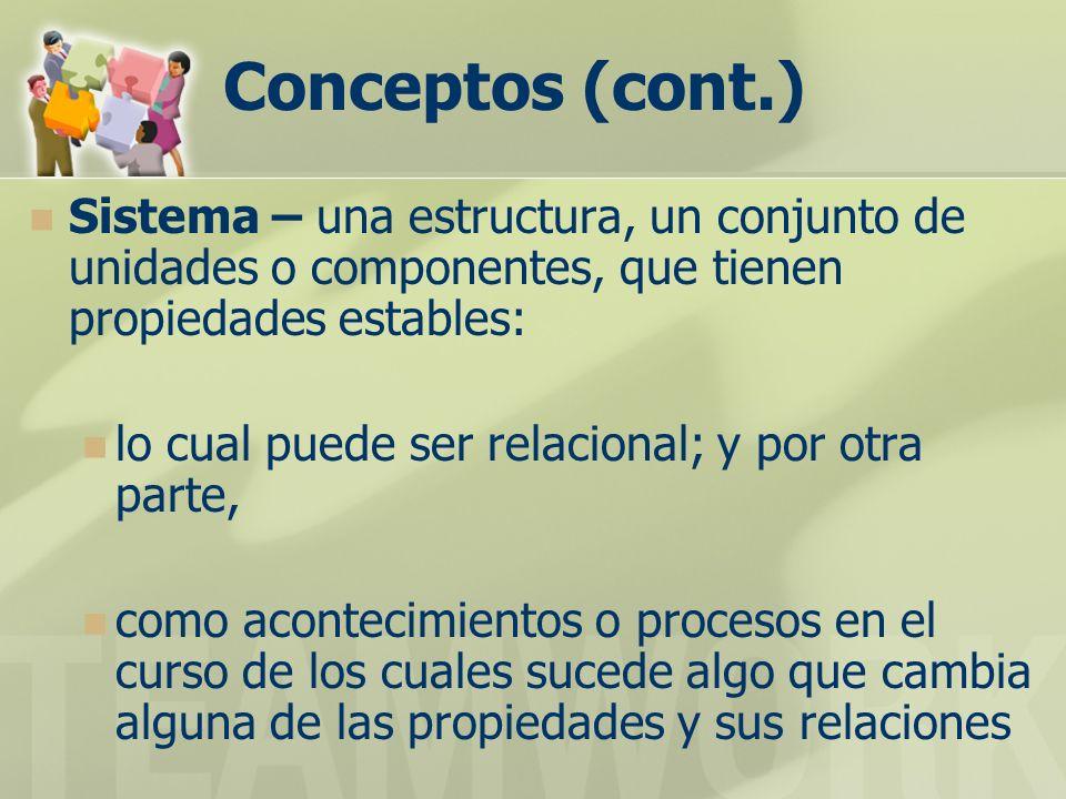 Conceptos (cont.) Sistema – una estructura, un conjunto de unidades o componentes, que tienen propiedades estables: