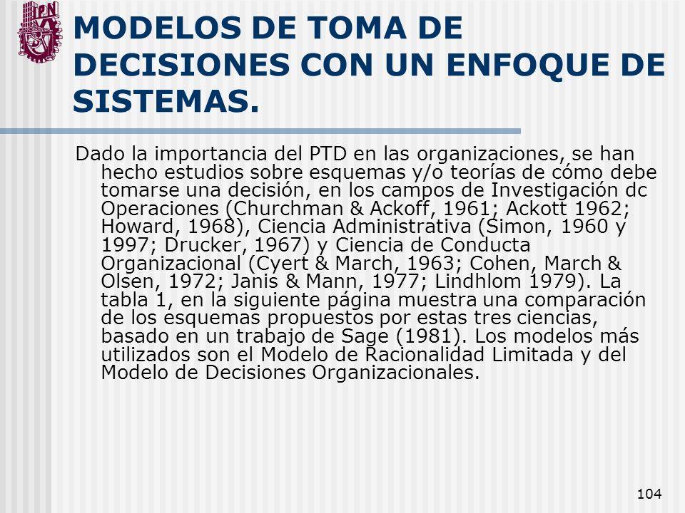 MODELOS DE TOMA DE DECISIONES CON UN ENFOQUE DE SISTEMAS.
