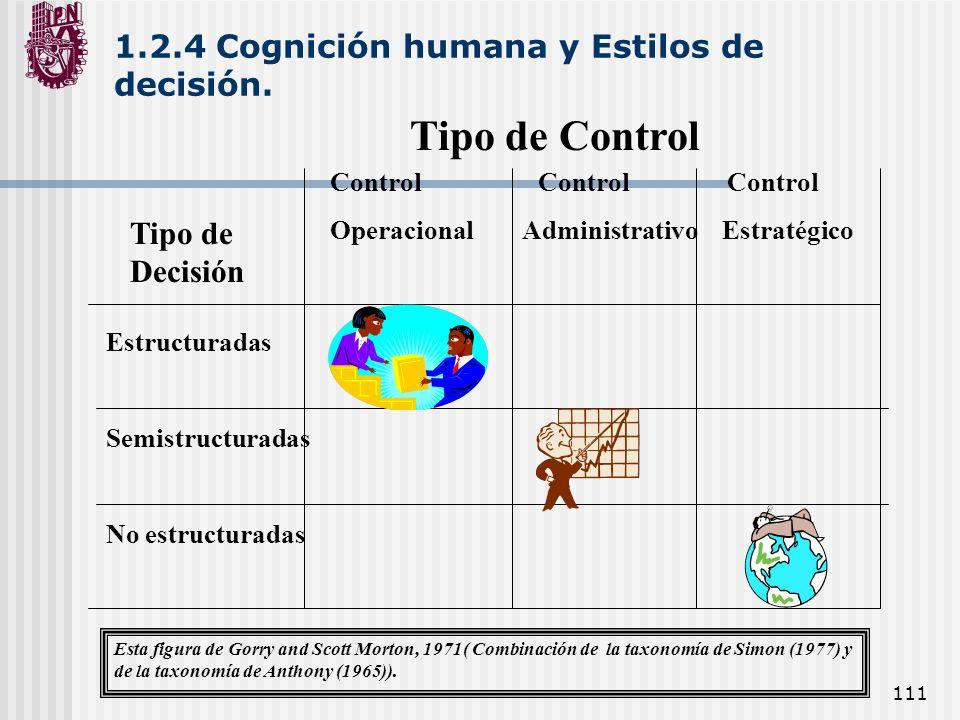 1.2.4 Cognición humana y Estilos de decisión.