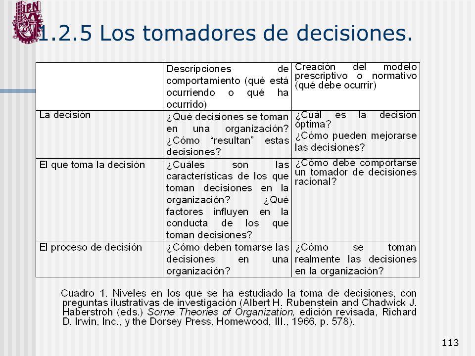 1.2.5 Los tomadores de decisiones.