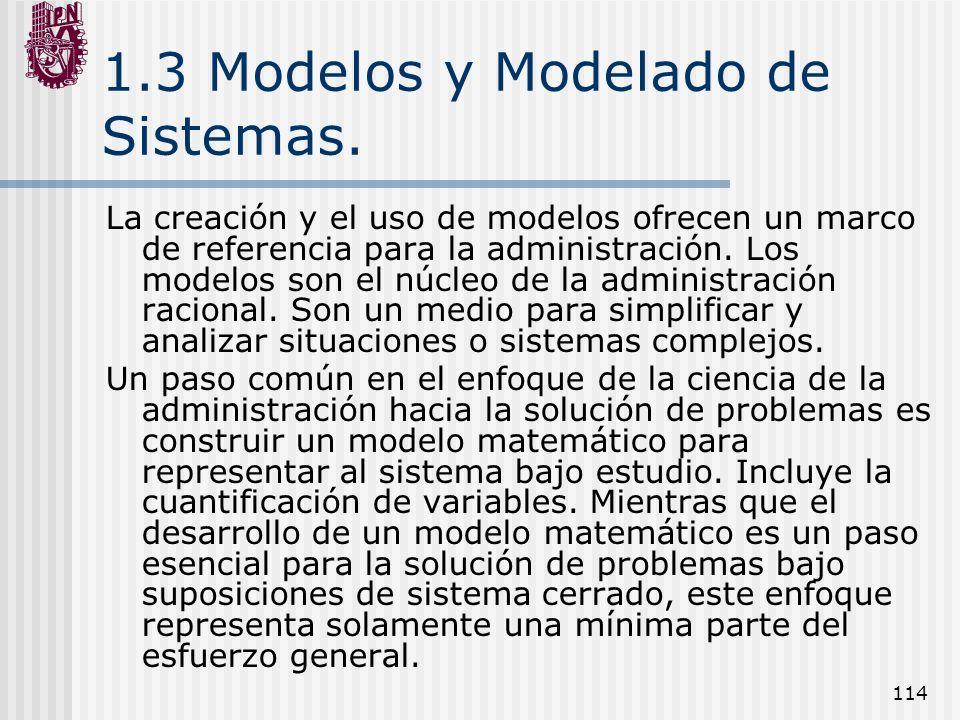 1.3 Modelos y Modelado de Sistemas.