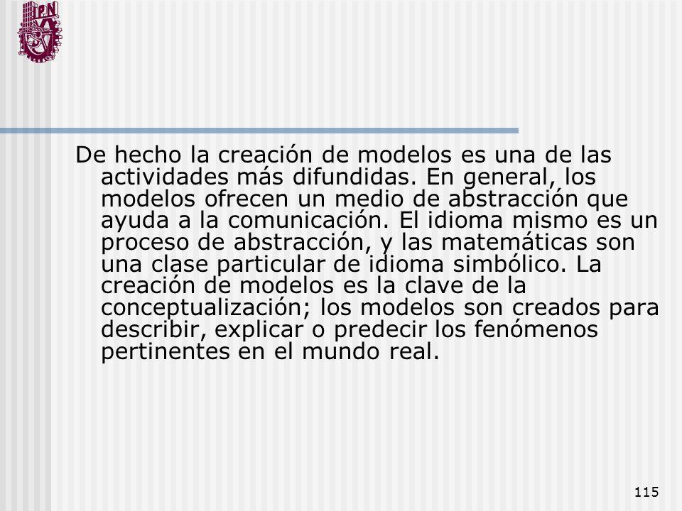 De hecho la creación de modelos es una de las actividades más difundidas.