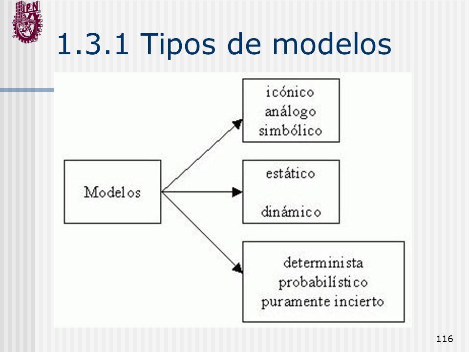 1.3.1 Tipos de modelos