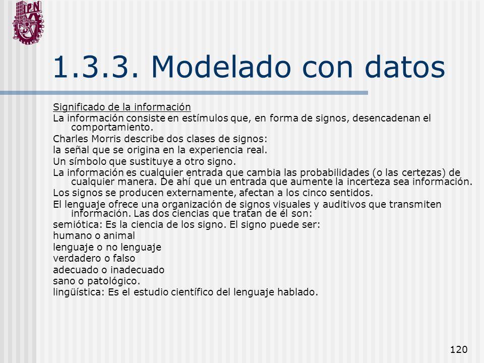 1.3.3. Modelado con datos Significado de la información