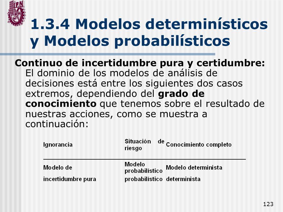 1.3.4 Modelos determinísticos y Modelos probabilísticos