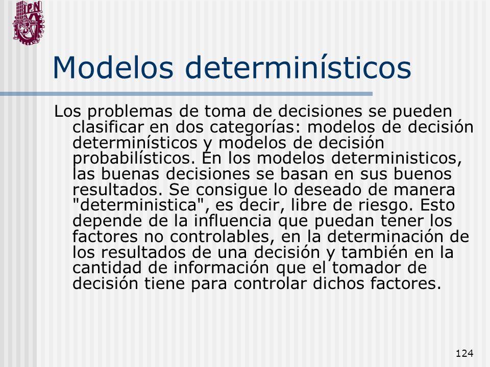 Modelos determinísticos