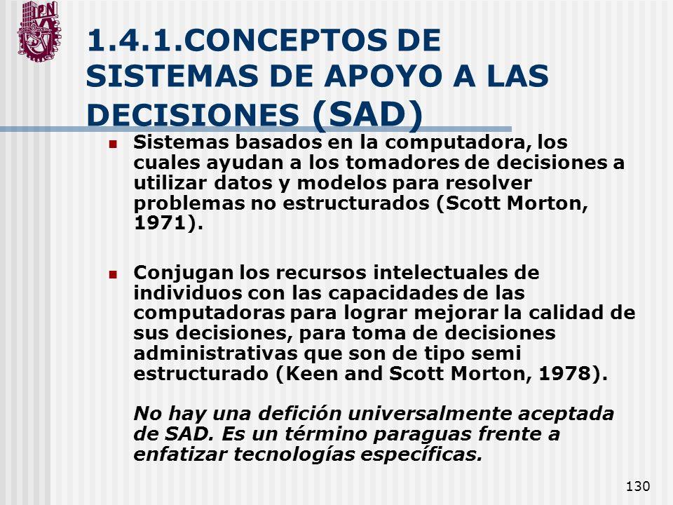 1.4.1.CONCEPTOS DE SISTEMAS DE APOYO A LAS DECISIONES (SAD)