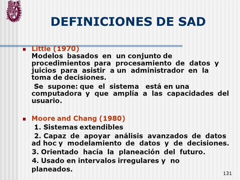 DEFINICIONES DE SAD