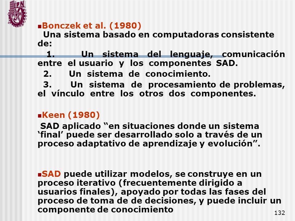 Bonczek et al. (1980) Una sistema basado en computadoras consistente de:
