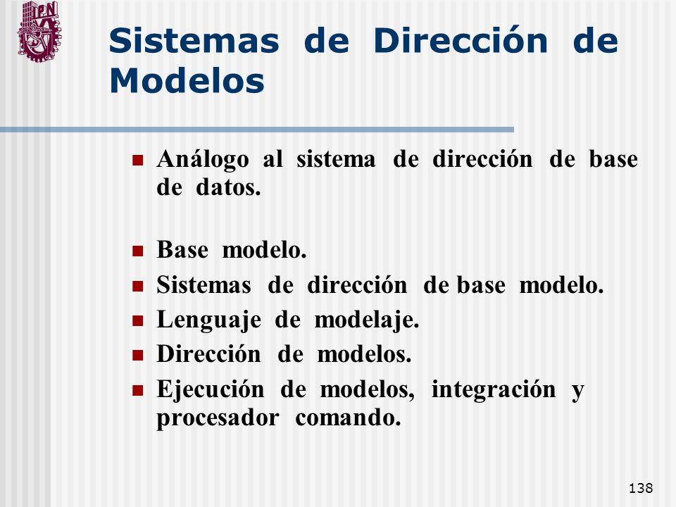 Sistemas de Dirección de Modelos