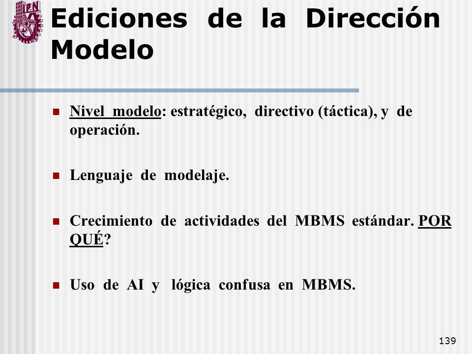 Ediciones de la Dirección Modelo