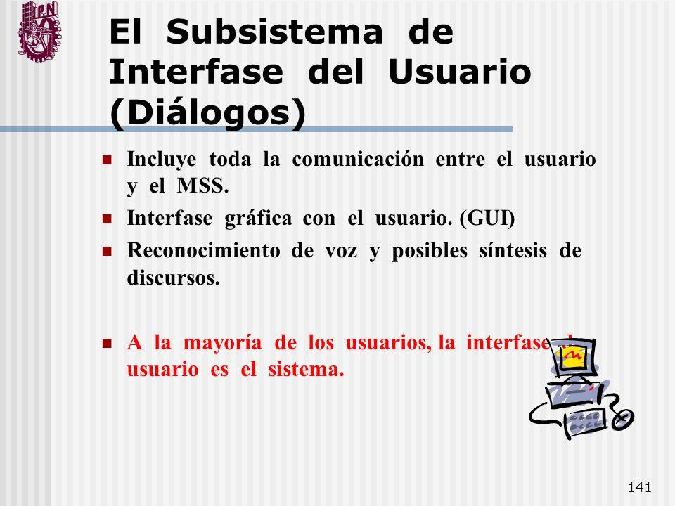 El Subsistema de Interfase del Usuario (Diálogos)
